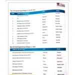 20.Silicon India Ranking 2015 (424 x 600)