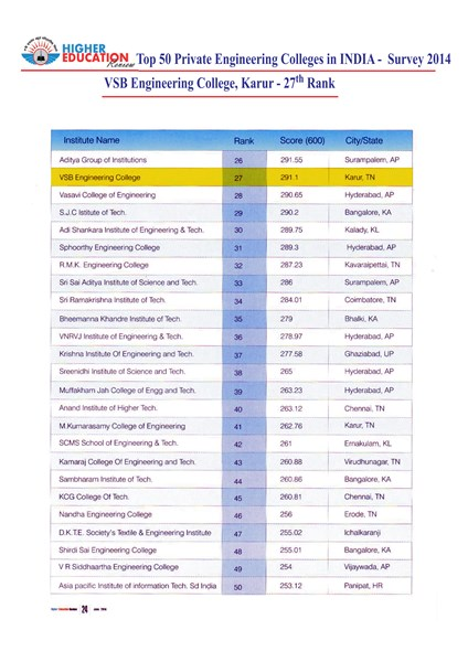 4.Higner Education Ranking (424 x 600)